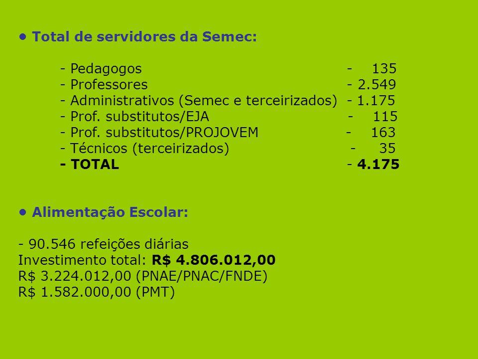 Total de servidores da Semec: - Pedagogos - 135 - Professores - 2.549 - Administrativos (Semec e terceirizados) - 1.175 - Prof. substitutos/EJA - 115