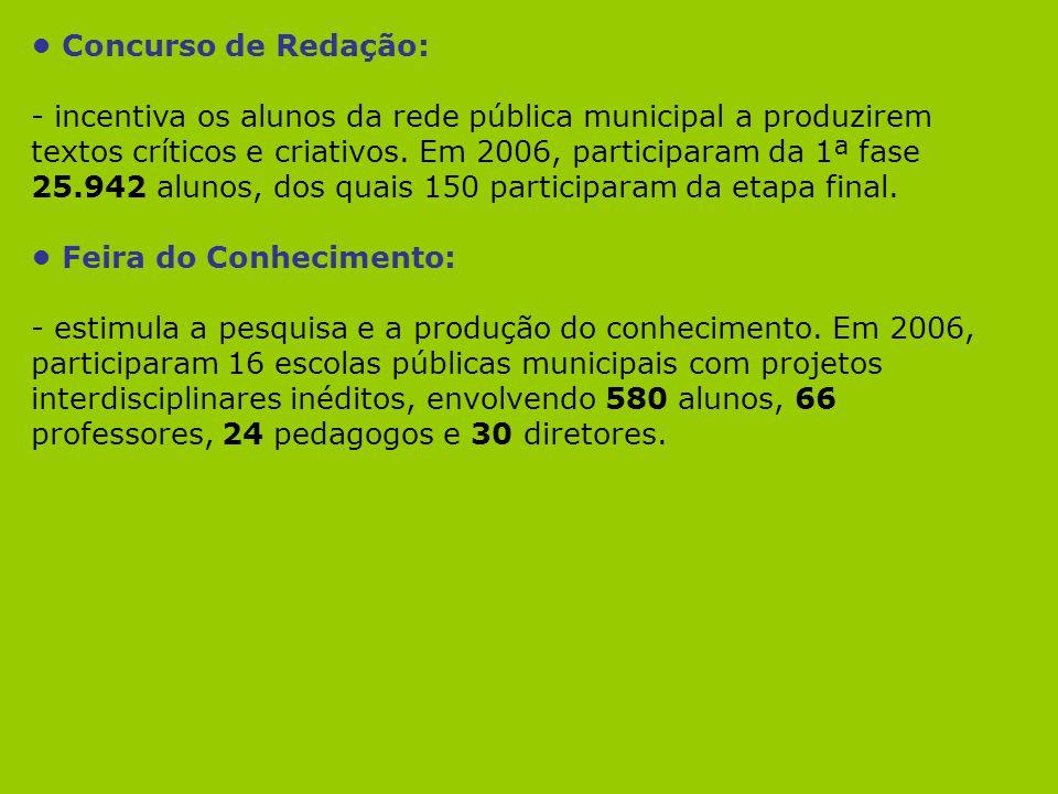 Concurso de Redação: - incentiva os alunos da rede pública municipal a produzirem textos críticos e criativos. Em 2006, participaram da 1ª fase 25.942