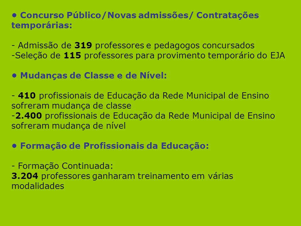 124 - professores, pedagogos e diretores em Informática Educativa 70 - alfabetizadores da EJA 100 - professores: Língua Brasileira de Sinais – Libras 6 - multiplicadores do NTHE em Informática Educativa 70 - professores de matemática da EJA 60 - professores de Português 440 - gestores das escolas e sede em liderança e gestão escolar 100 - novos professores recém-empossados 56 - novos pedagogos recém-empossados 177 - professores de 1ª e 2ª séries(Praler) 120 - diretores e pedagogos: Fortalecimento da Equipe Escolar 150 - professores de português e matemática que atuam de 1ª a 4ª séries (Proletramento) 14 - multiplicadores do NTHE em Novas Tecnologias