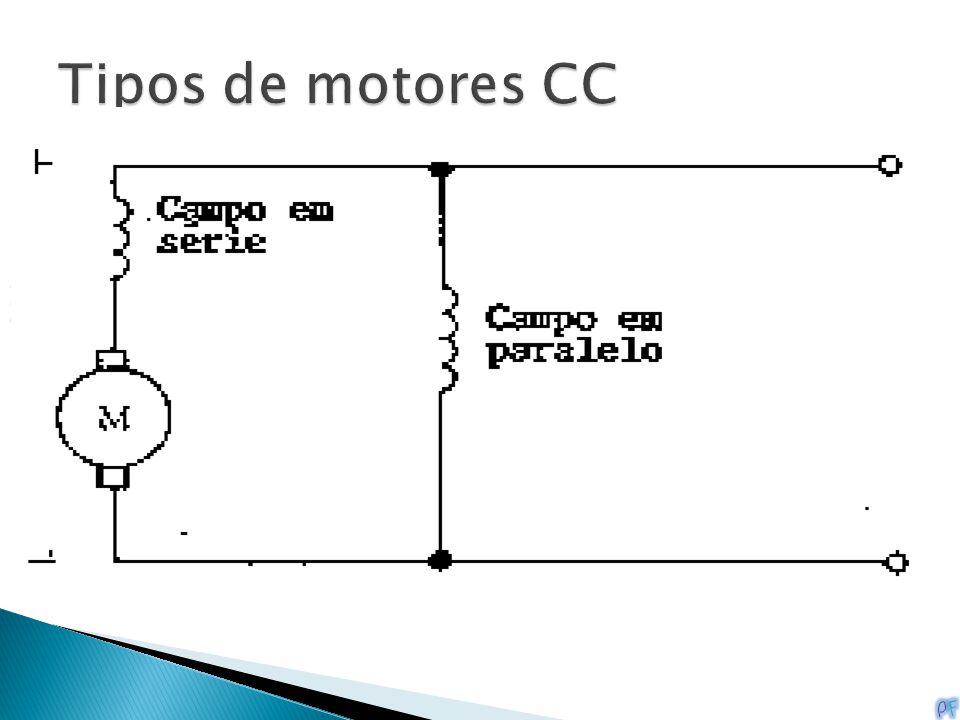 Há três tipos básicos de motores CC: 1- motores em série; 2 motores em paralelo ou SHUNT; 3 motores mistos ou COMPOUND.