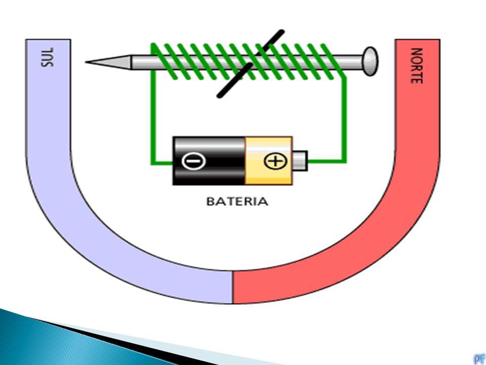 Digamos que você tenha criado um eletroímã simples enrolando 100 voltas de fio em um prego e conectando os terminais do fio a uma pilha. O prego se tr