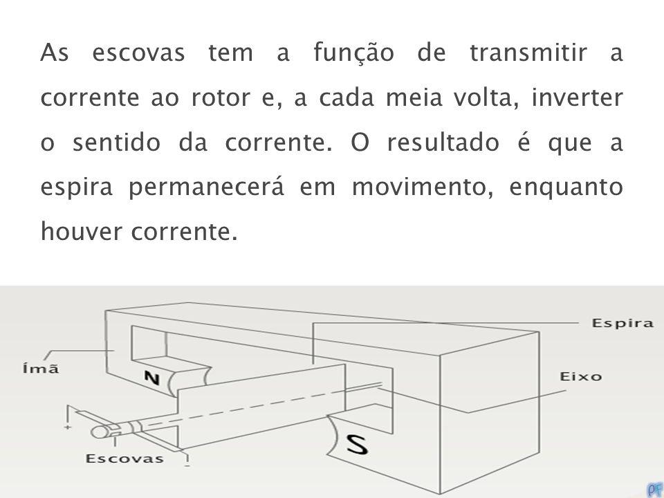 As escovas tem a função de transmitir a corrente ao rotor e, a cada meia volta, inverter o sentido da corrente. O resultado é que a espira permanecerá