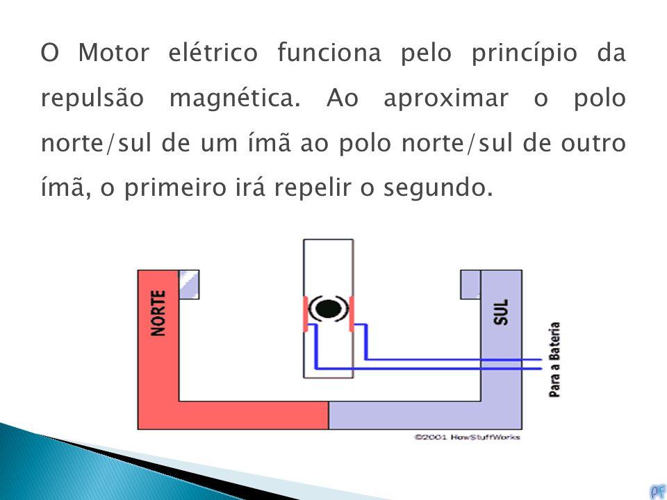 O Motor elétrico funciona pelo princípio da repulsão magnética. Ao aproximar o polo norte/sul de um ímã ao polo norte/sul de outro ímã, o primeiro irá
