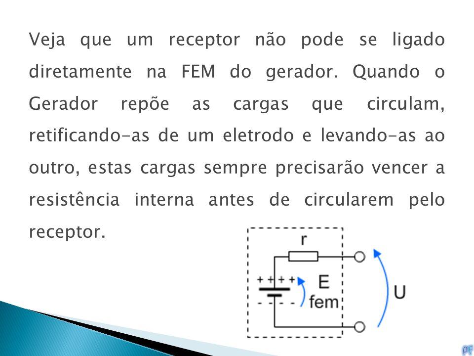 Veja que um receptor não pode se ligado diretamente na FEM do gerador. Quando o Gerador repõe as cargas que circulam, retificando-as de um eletrodo e