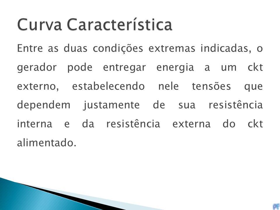 Entre as duas condições extremas indicadas, o gerador pode entregar energia a um ckt externo, estabelecendo nele tensões que dependem justamente de su
