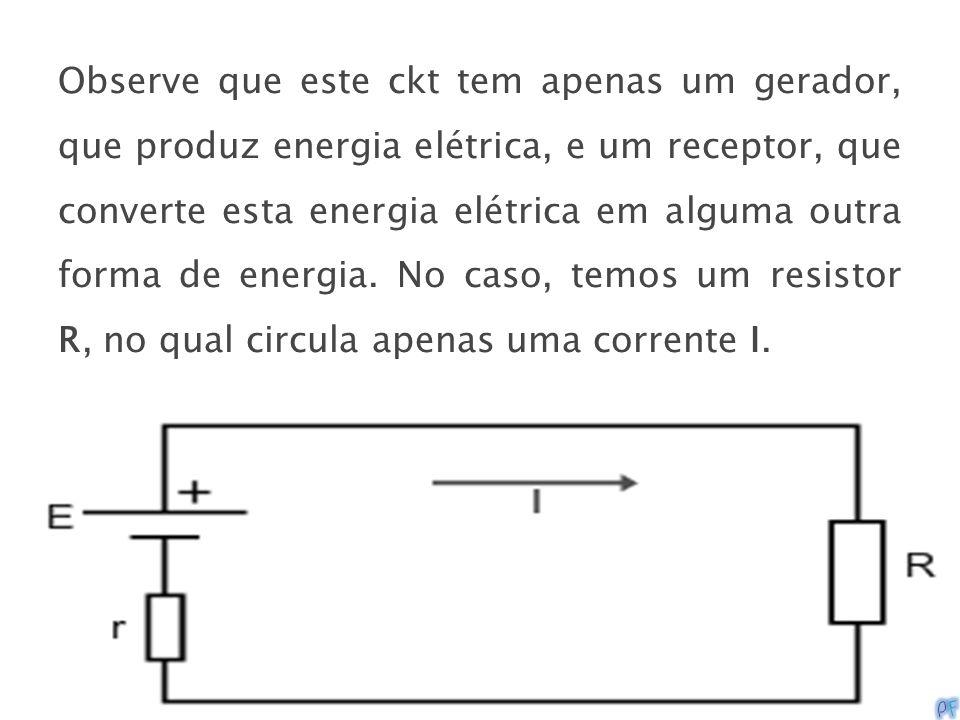 Observe que este ckt tem apenas um gerador, que produz energia elétrica, e um receptor, que converte esta energia elétrica em alguma outra forma de en
