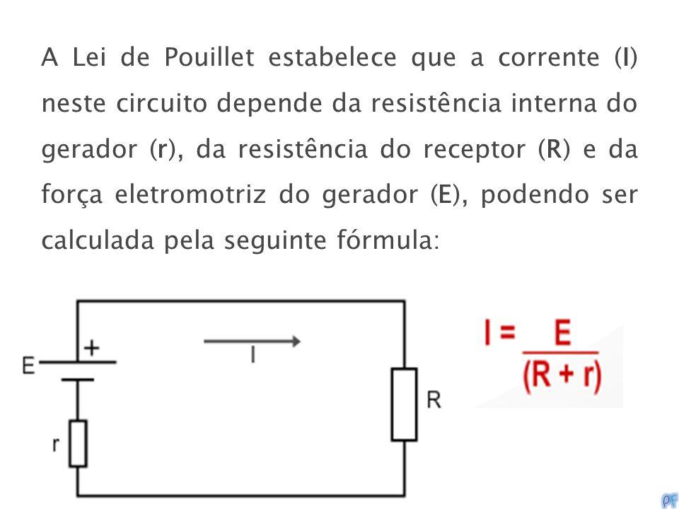 A Lei de Pouillet estabelece que a corrente (I) neste circuito depende da resistência interna do gerador (r), da resistência do receptor (R) e da forç