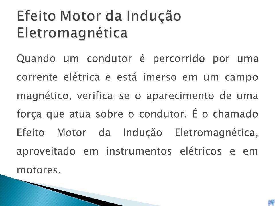 Quando o condutor se move no campo, a corrente induzida cria seu próprio campo magnético que tende a se opor ao campo atravessado, deformando-o.