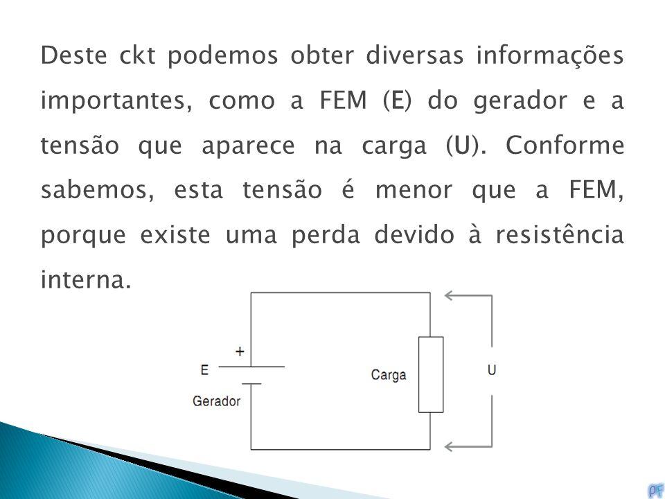 Deste ckt podemos obter diversas informações importantes, como a FEM (E) do gerador e a tensão que aparece na carga (U). Conforme sabemos, esta tensão
