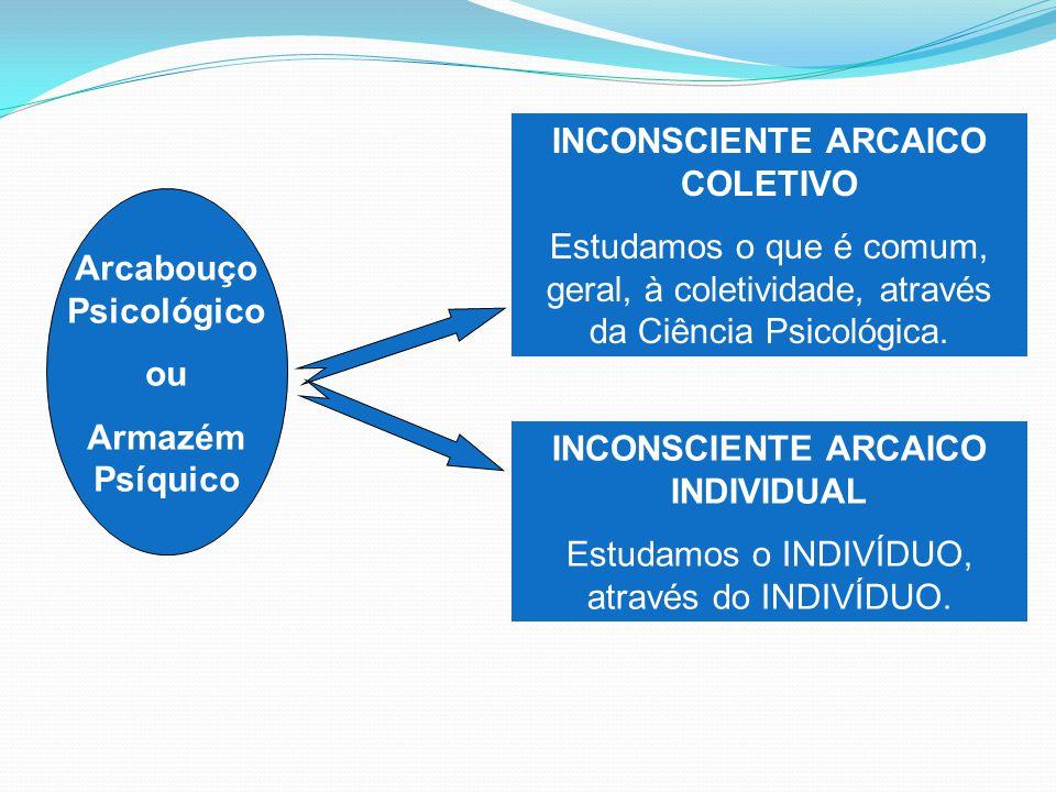 Arcabouço Psicológico ou Armazém Psíquico INCONSCIENTE ARCAICO COLETIVO Estudamos o que é comum, geral, à coletividade, através da Ciência Psicológica