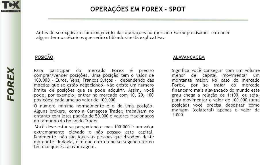 FOREX Antes de se explicar o funcionamento das operações no mercado Forex precisamos entender alguns termos técnicos que serão utilizados nesta explic