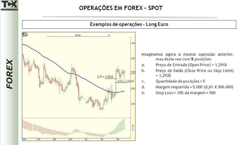 FOREX Exemplos de operações – Long Euro Imaginemos agora a mesma operação anterior, mas desta vez com 5 posições: a.Preço de Entrada (Open Price) = 1,