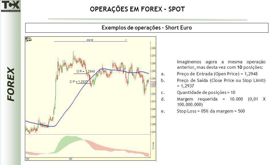 FOREX Exemplos de operações – Short Euro Imaginemos agora a mesma operação anterior, mas desta vez com 10 posições: a.Preço de Entrada (Open Price) =