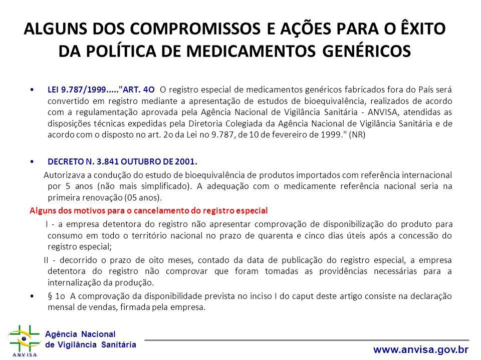 Agência Nacional de Vigilância Sanitária www.anvisa.gov.br ALGUNS DOS COMPROMISSOS E AÇÕES PARA O ÊXITO DA POLÍTICA DE MEDICAMENTOS GENÉRICOS LEI 9.78
