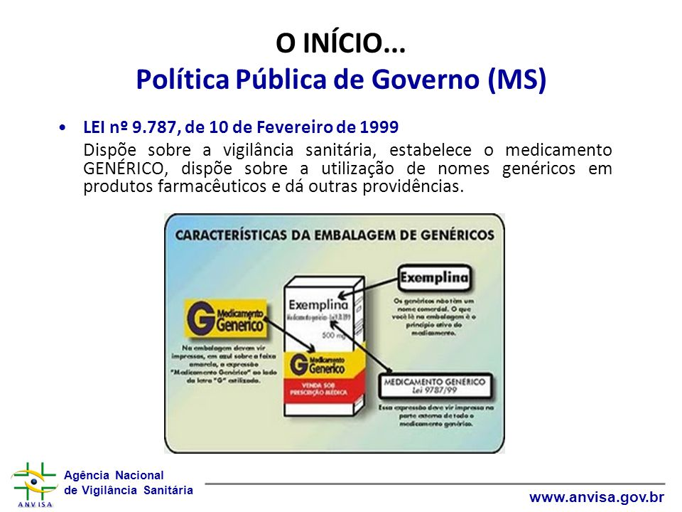 Agência Nacional de Vigilância Sanitária www.anvisa.gov.br O INÍCIO... Política Pública de Governo (MS) LEI nº 9.787, de 10 de Fevereiro de 1999 Dispõ