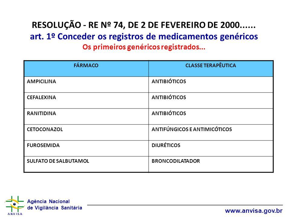 Agência Nacional de Vigilância Sanitária www.anvisa.gov.br RESOLUÇÃO - RE Nº 74, DE 2 DE FEVEREIRO DE 2000...... art. 1º Conceder os registros de medi