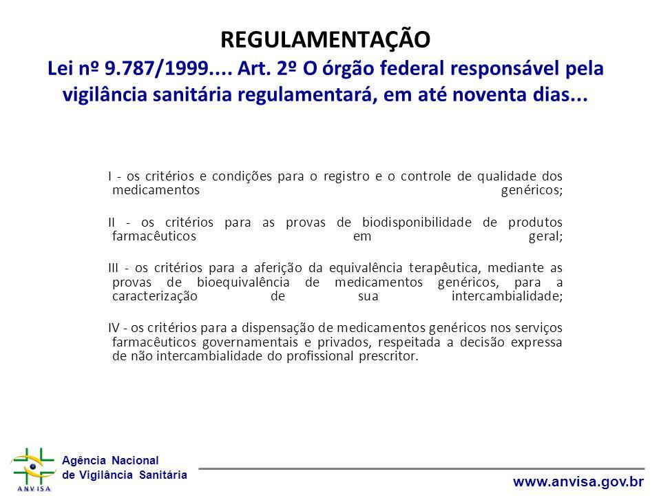 Agência Nacional de Vigilância Sanitária www.anvisa.gov.br REGULAMENTAÇÃO Lei nº 9.787/1999.... Art. 2º O órgão federal responsável pela vigilância sa