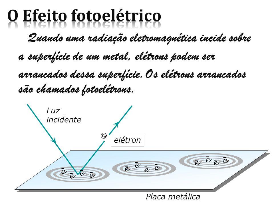 Quando uma radiação eletromagnética incide sobre a superfície de um metal, elétrons podem ser arrancados dessa superfície.Os elétrons arrancados são chamados fotoelétrons.