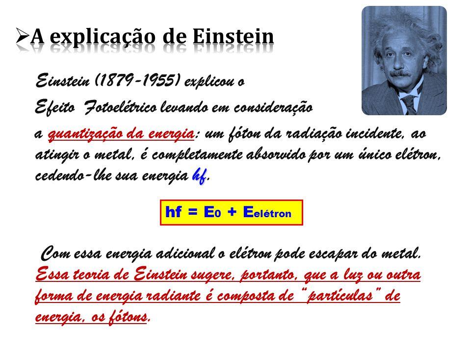 Einstein (1879-1955) explicou o Efeito Fotoelétrico levando em consideração hf a quantização da energia: um fóton da radiação incidente, ao atingir o metal, é completamente absorvido por um único elétron, cedendo-lhe sua energia hf.