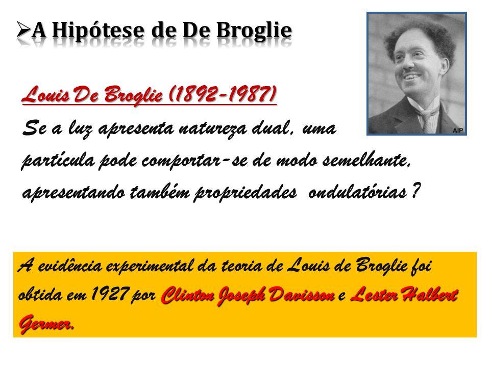 Louis De Broglie (1892-1987) Se a luz apresenta natureza dual, uma partícula pode comportar-se de modo semelhante, apresentando também propriedades ondulatórias .