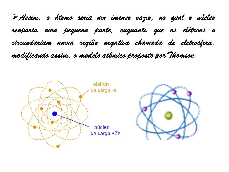  Assim, o átomo seria um imenso vazio, no qual o núcleo ocuparia uma pequena parte, enquanto que os elétrons o circundariam numa região negativa chamada de eletrosfera, modificando assim, o modelo atômico proposto por Thomson.