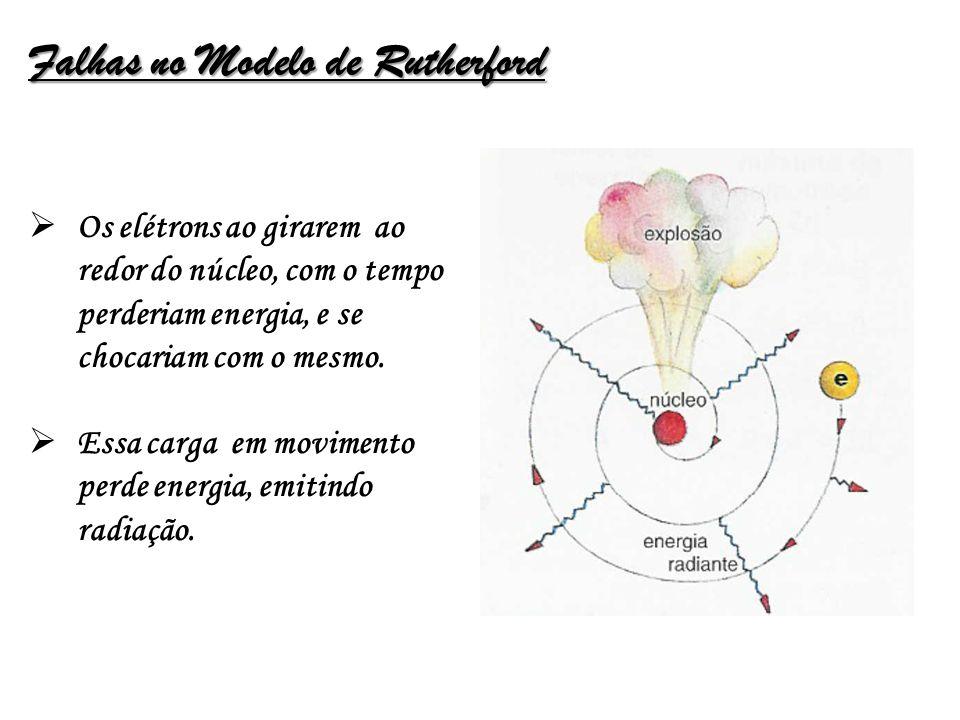 Falhas no Modelo de Rutherford  Os elétrons ao girarem ao redor do núcleo, com o tempo perderiam energia, e se chocariam com o mesmo.