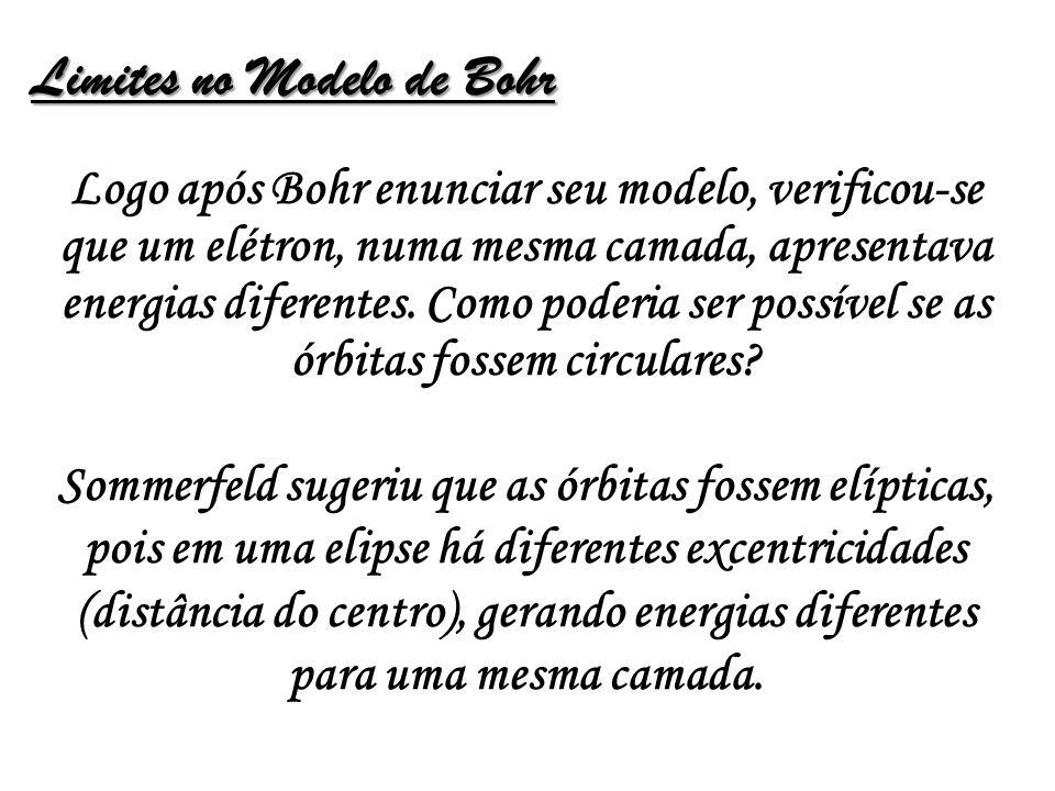 Limites no Modelo de Bohr Logo após Bohr enunciar seu modelo, verificou-se que um elétron, numa mesma camada, apresentava energias diferentes.