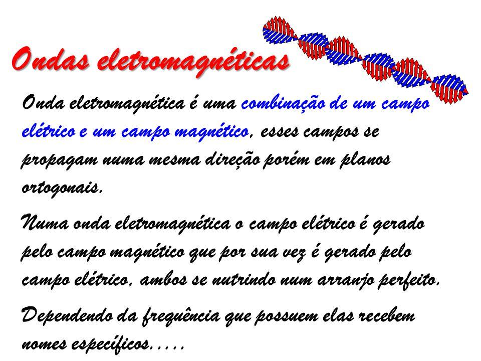Ondas eletromagnéticas Onda eletromagnética é uma combinação de um campo elétrico e um campo magnético, esses campos se propagam numa mesma direção porém em planos ortogonais.