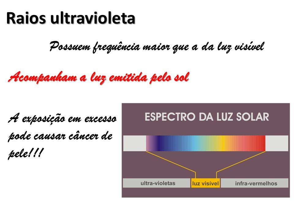 Raios ultravioleta Possuem frequência maior que a da luz visível A exposição em excesso pode causar câncer de pele!!.