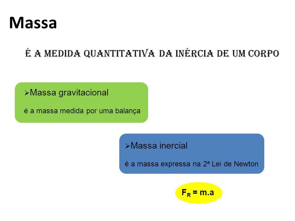 Massa É a medida quantitativa da inércia de um corpo  Massa gravitacional é a massa medida por uma balança  Massa inercial é a massa expressa na 2ª Lei de Newton F R = m.a