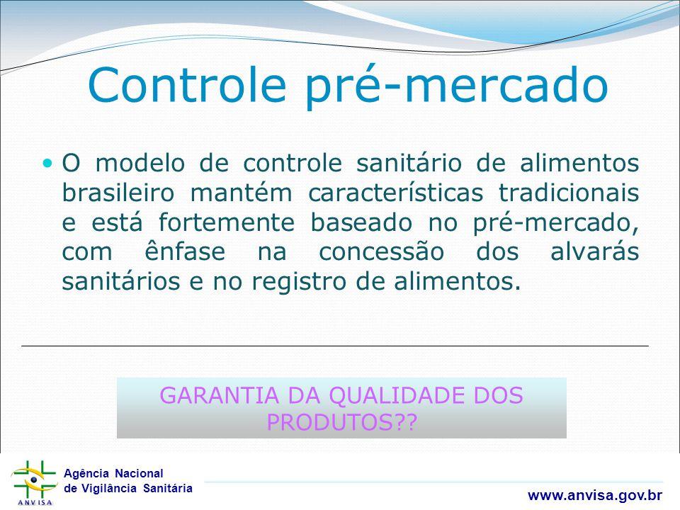 Agência Nacional de Vigilância Sanitária www.anvisa.gov.br Agência Nacional de Vigilância Sanitária www.anvisa.gov.br O modelo de controle sanitário d