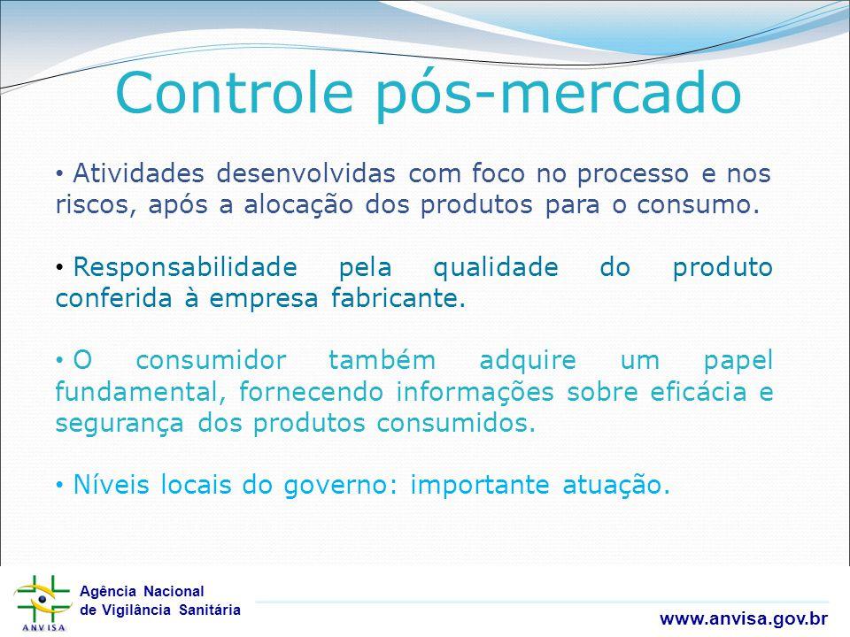 Agência Nacional de Vigilância Sanitária www.anvisa.gov.br Agência Nacional de Vigilância Sanitária www.anvisa.gov.br Controle pós-mercado Atividades