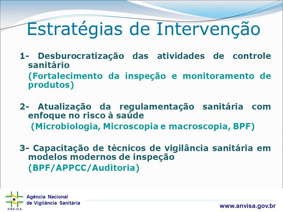 Agência Nacional de Vigilância Sanitária www.anvisa.gov.br Agência Nacional de Vigilância Sanitária www.anvisa.gov.br Estratégias de Intervenção 1- De