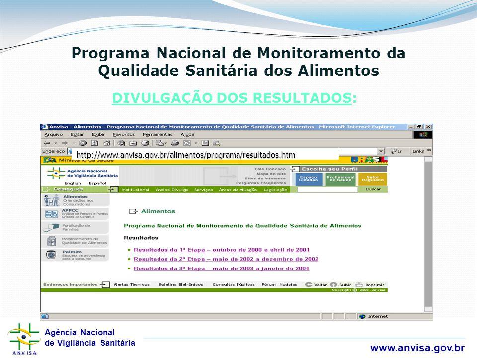 Agência Nacional de Vigilância Sanitária www.anvisa.gov.br Agência Nacional de Vigilância Sanitária www.anvisa.gov.br Programa Nacional de Monitoramen