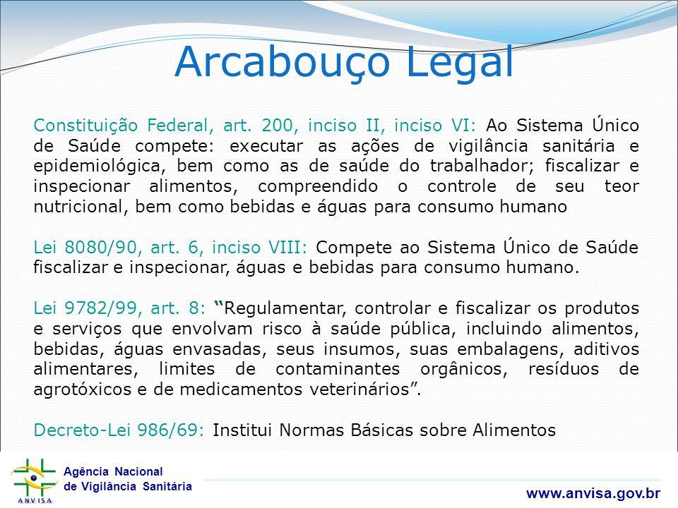 Agência Nacional de Vigilância Sanitária www.anvisa.gov.br Agência Nacional de Vigilância Sanitária www.anvisa.gov.br Arcabouço Legal Constituição Fed
