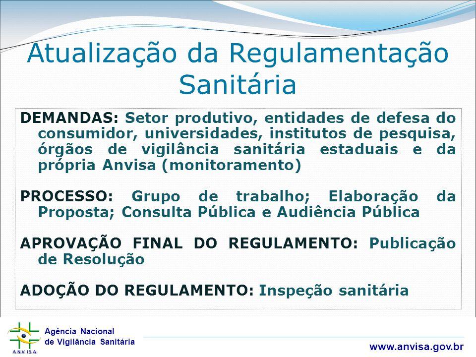 Agência Nacional de Vigilância Sanitária www.anvisa.gov.br Agência Nacional de Vigilância Sanitária www.anvisa.gov.br Atualização da Regulamentação Sa