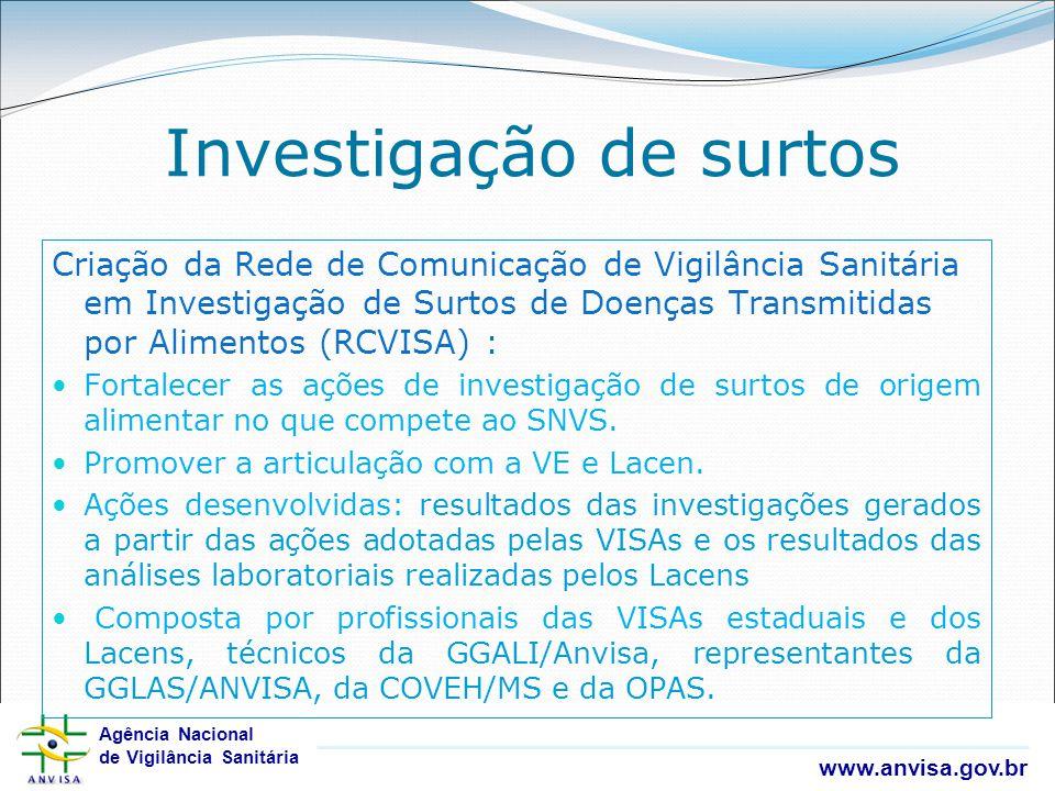 Agência Nacional de Vigilância Sanitária www.anvisa.gov.br Agência Nacional de Vigilância Sanitária www.anvisa.gov.br Investigação de surtos Criação d