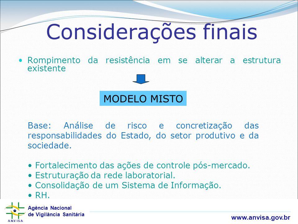 Agência Nacional de Vigilância Sanitária www.anvisa.gov.br Agência Nacional de Vigilância Sanitária www.anvisa.gov.br Considerações finais Rompimento