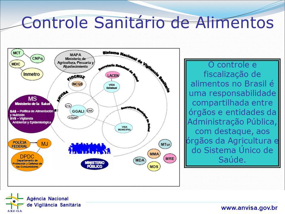 Agência Nacional de Vigilância Sanitária www.anvisa.gov.br Agência Nacional de Vigilância Sanitária www.anvisa.gov.br Apoio Institucional http://www.anvisa.gov.br/alimentos/publicacoes.htm