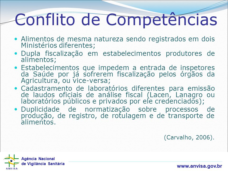 Agência Nacional de Vigilância Sanitária www.anvisa.gov.br Agência Nacional de Vigilância Sanitária www.anvisa.gov.br Conflito de Competências Aliment