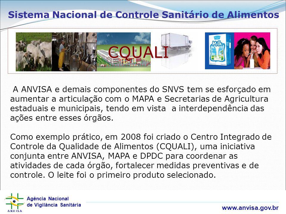 Agência Nacional de Vigilância Sanitária www.anvisa.gov.br Agência Nacional de Vigilância Sanitária www.anvisa.gov.br Sistema Nacional de Controle San