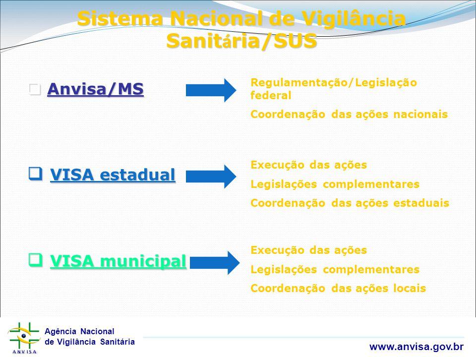 Agência Nacional de Vigilância Sanitária www.anvisa.gov.br Agência Nacional de Vigilância Sanitária www.anvisa.gov.br Sistema Nacional de Vigilância S