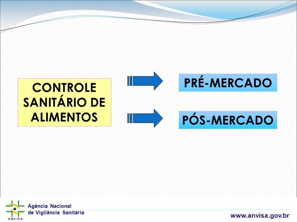 Agência Nacional de Vigilância Sanitária www.anvisa.gov.br Agência Nacional de Vigilância Sanitária www.anvisa.gov.br CONTROLE SANITÁRIO DE ALIMENTOS