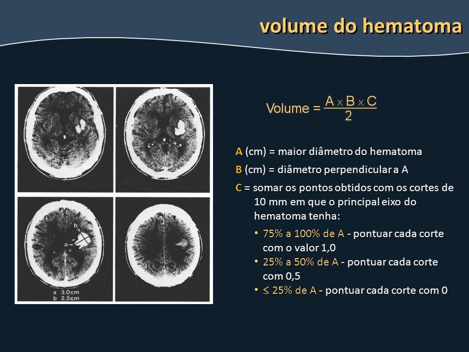 volume do hematoma A (cm) = maior diâmetro do hematoma B (cm) = diâmetro perpendicular a A C = somar os pontos obtidos com os cortes de 10 mm em que o