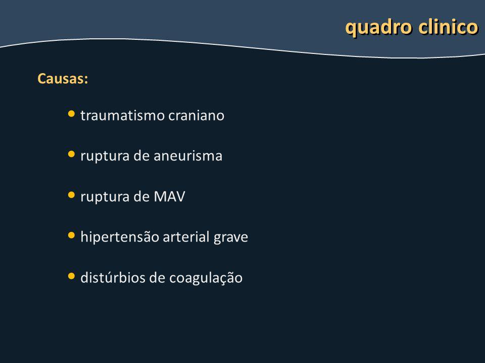 quadro clinico Causas: traumatismo craniano ruptura de aneurisma ruptura de MAV hipertensão arterial grave distúrbios de coagulação