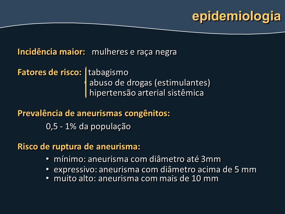 Incidência maior: mulheres e raça negra Fatores de risco: tabagismo abuso de drogas (estimulantes) hipertensão arterial sistêmica Prevalência de aneur