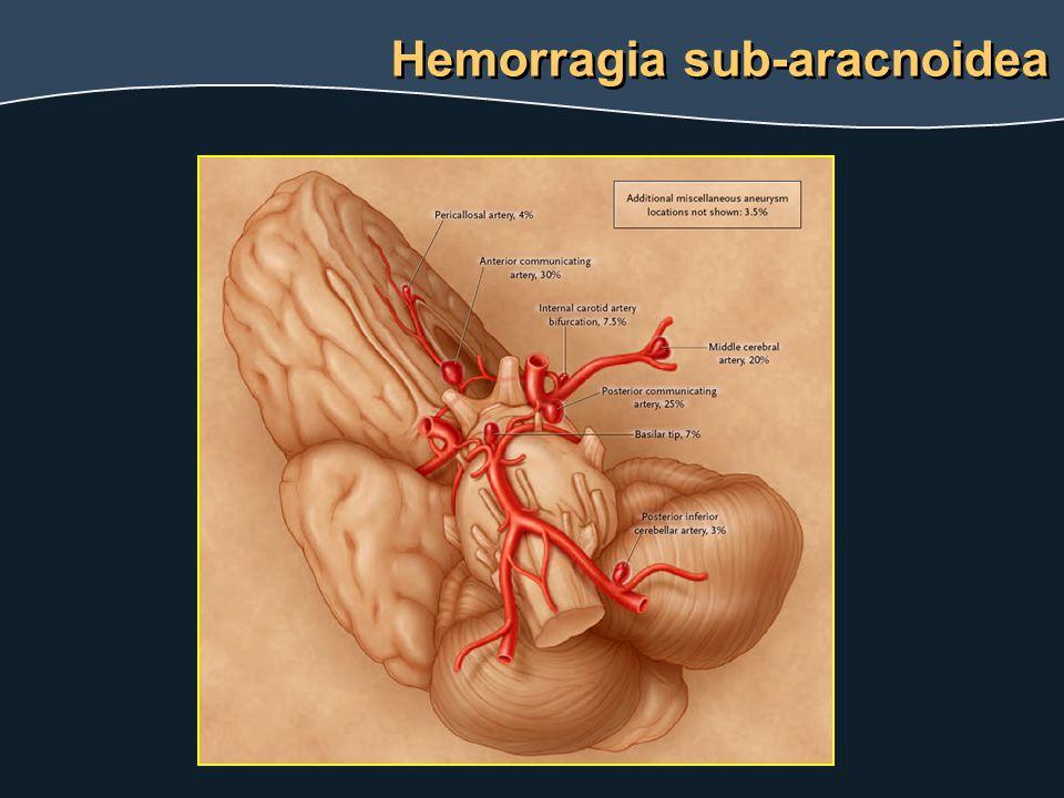 Hemorragia sub-aracnoidea