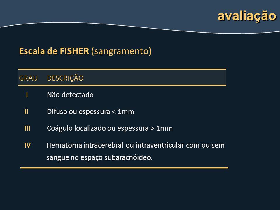 avaliação Escala de FISHER (sangramento) GRAU DESCRIÇÃO I Não detectado I Não detectado II Difuso ou espessura < 1mm II Difuso ou espessura < 1mm III
