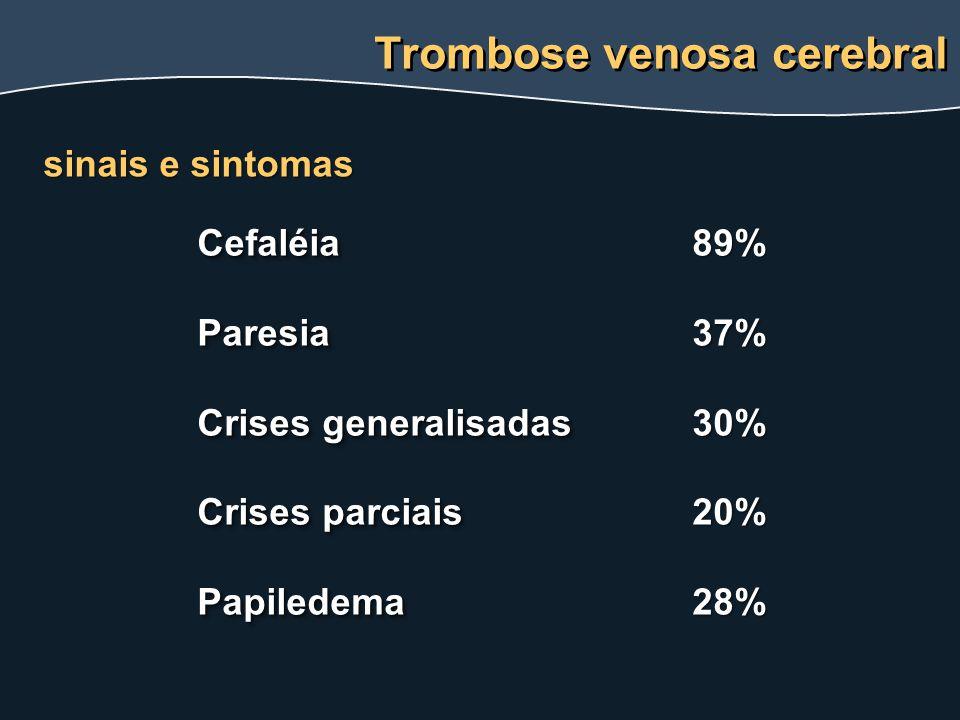 CefaléiaParesia Crises generalisadas Crises parciais PapiledemaCefaléiaParesia Crises generalisadas Crises parciais Papiledema89%37%30%20%28% sinais e