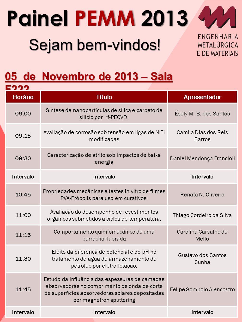 Painel PEMM 2013 Sejam bem-vindos! 05 de Novembro de 2013 – Sala F222 HorárioTítuloApresentador 09:00 Síntese de nanopartículas de sílica e carbeto de